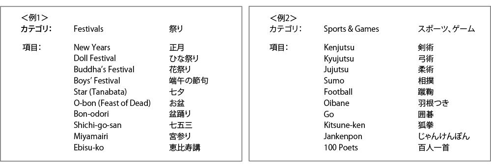 We Japanカテゴリー